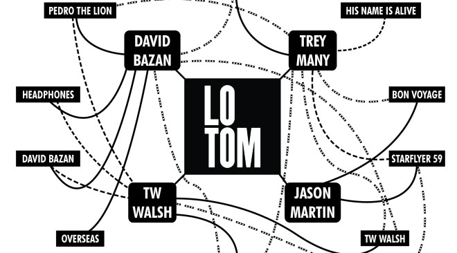 ALBUM REVIEW: Lo Tom mixing past successes to create super-group