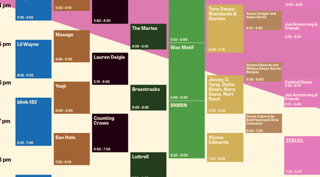 Outside Lands announces daily set times