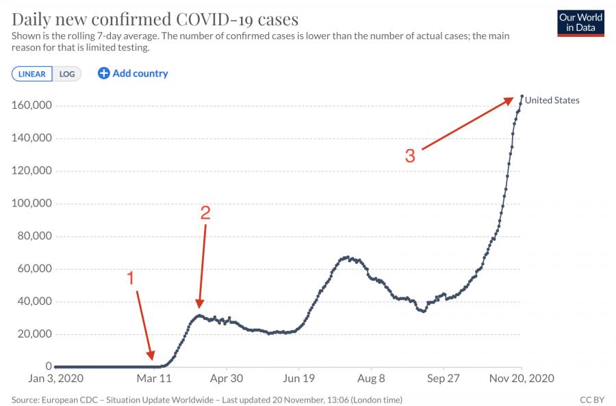 COVID-19, COVID, coronavirus, pandemic